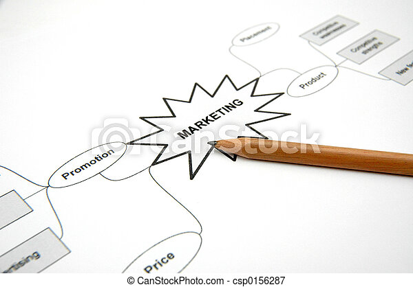 planificación, mercadotecnia, 2, -, estrategia - csp0156287
