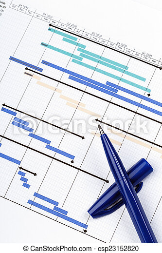 Planning Chart for Financial Project - csp23152820