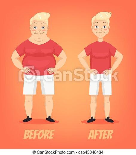Bajar de peso antes y despues caricaturas animadas
