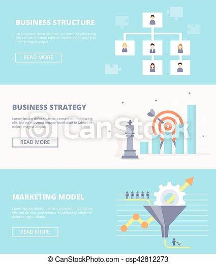 Elementos De Negocios Sistemáticos Estructura Estrategia Y