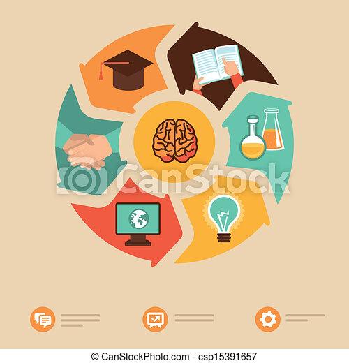 plano, estilo, iconos de concepto, -, vector, educación - csp15391657