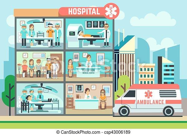 Hospital, clínica médica, ambulancia con pacientes y médicos, vector de salud, ilustración plana - csp43006189