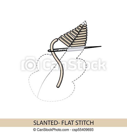 Puntos SLANTED- FLAT stich vector de tipo. Colección de bordado de mano de hilo y puntos de costura. El vector ilustra los ejemplos de sutura. - csp55409693