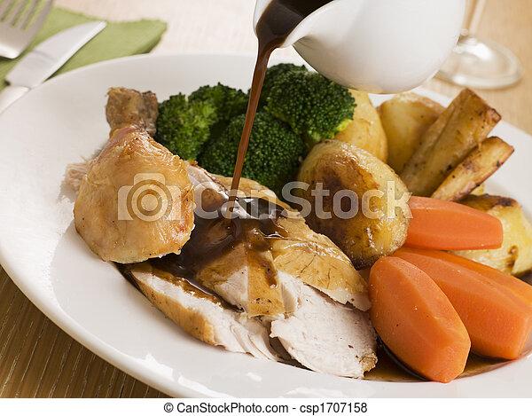 plaque, jus viande, être, sur, versé, poulet rôti - csp1707158