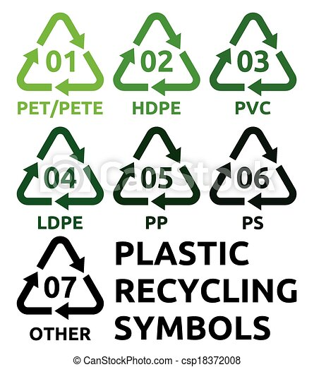 Plastic Recycling Symbols Vector Clipart Search Illustration