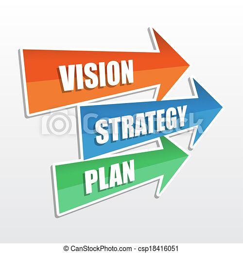 plat, visie, strategie, ontwerp, pijl, plan - csp18416051