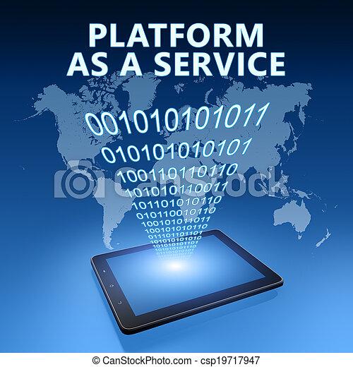 Plataforma como servicio - csp19717947