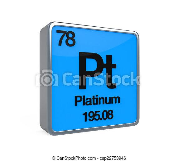 Platinum Element Periodic Table