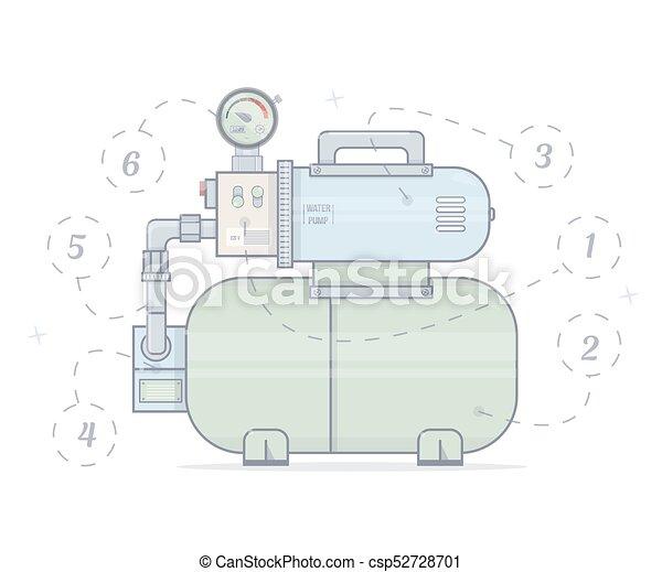 Аниме сантехника душевая кабина teuco 250