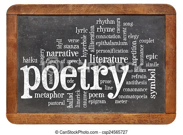 poetry word cloud - csp24565727