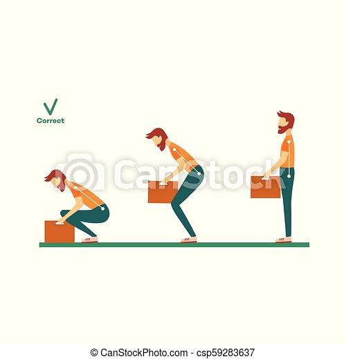 poids, dos, vecteur, correct, levage, homme - csp59283637