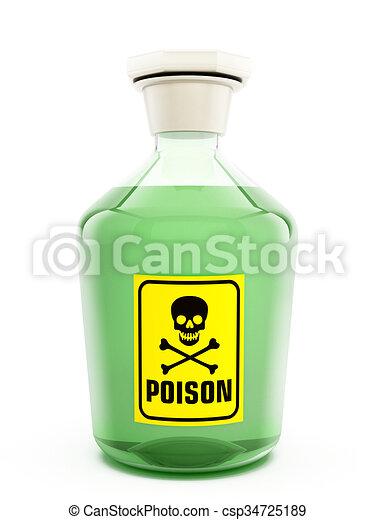 Israel - Page 2 Poison-bottle-stock-illustration_csp34725189