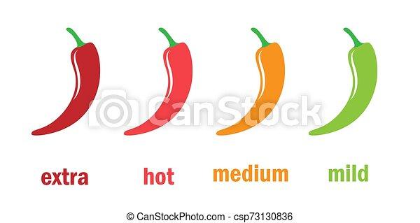 poivre, piment, rouge chaud, niveau - csp73130836