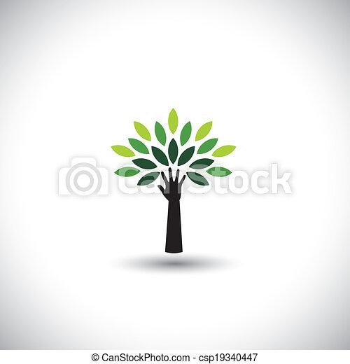 pojem, i kdy, eco, -, list, strom, rukopis, vektor, nezkušený, lidský, ikona - csp19340447