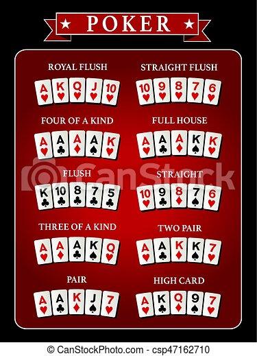 Poker Hände Ranking