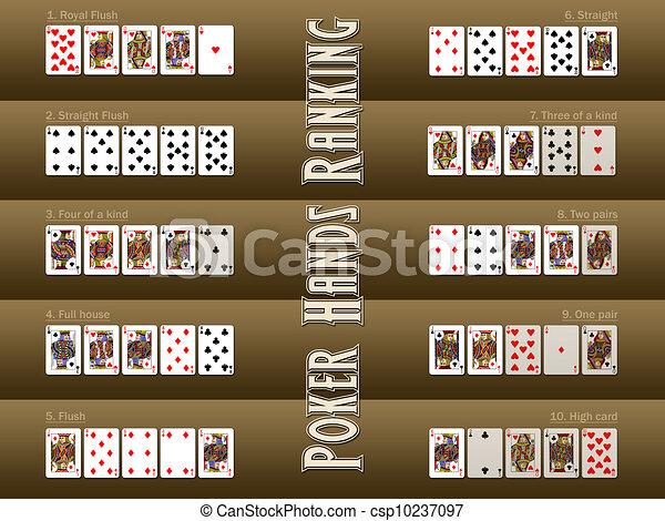 Texas Holdem Poker Hands Order