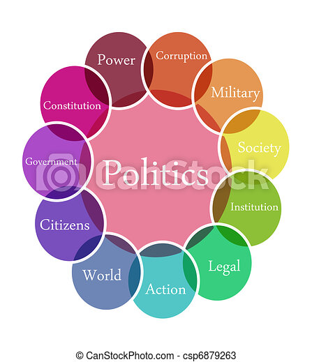 política, ilustração - csp6879263
