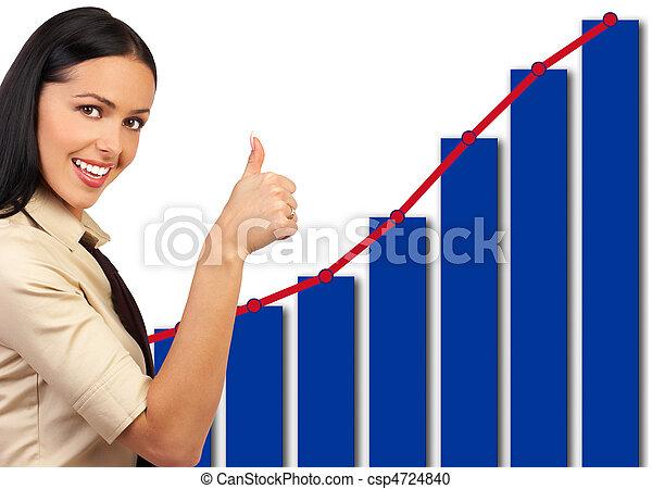pomyślny, kobieta handlowa - csp4724840