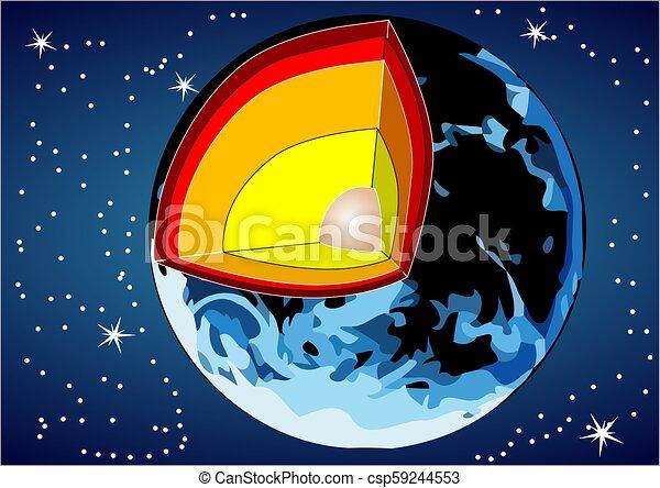 poser, earth. - csp59244553