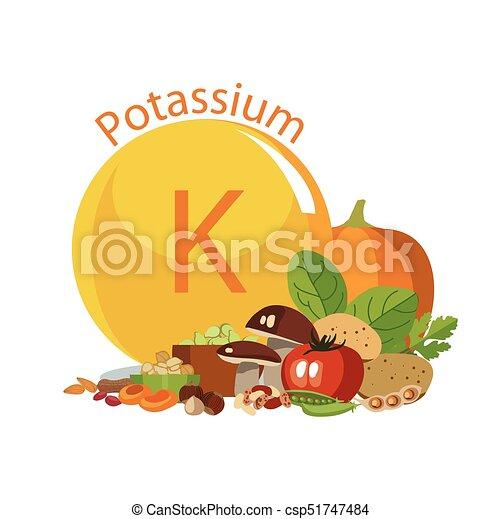 potassium dansk