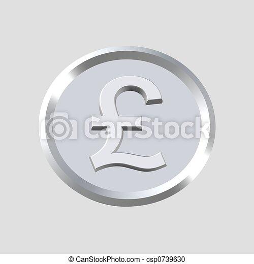 3d Pounds Sterling Symbol