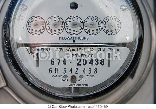 Power Meter - csp4410459