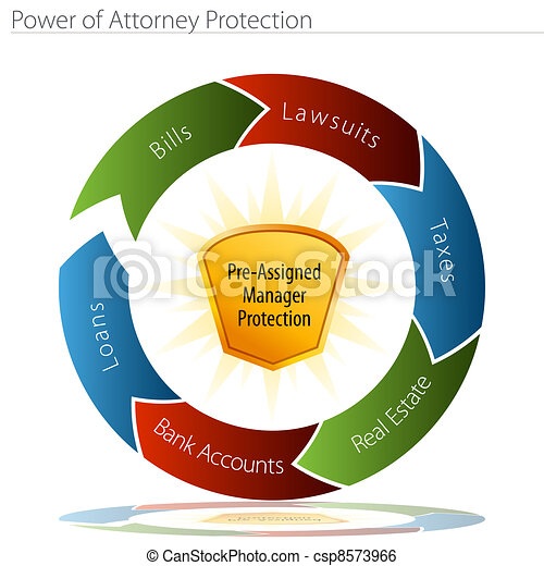 Power of Attorney Protection - csp8573966