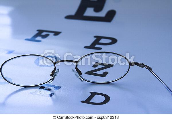 Augentestdiagramm - csp0310313