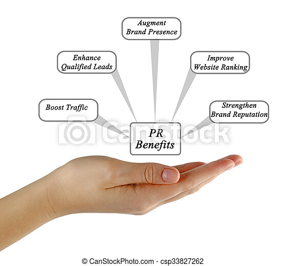 pr, avantages - csp33827262
