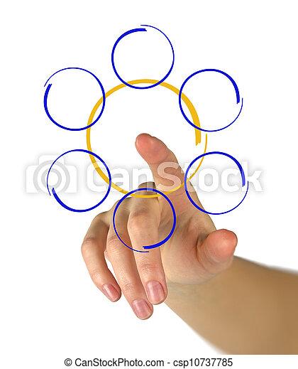Presentation of diagram - csp10737785