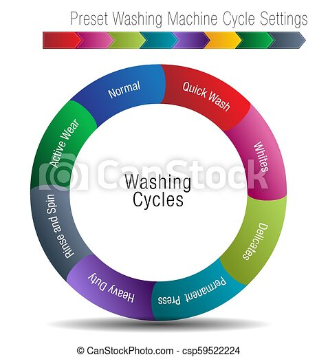 Preset Washing Machine Cycle Settings Chart - csp59522224