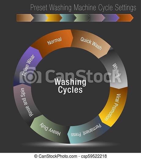 Preset Washing Machine Cycle Settings Chart - csp59522218