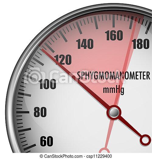 valores normales de la hipertensión arterial se explica