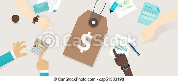 define money cost