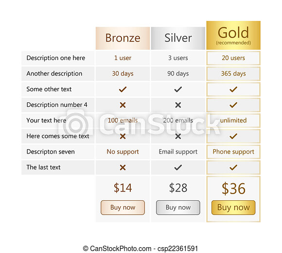 Pricing table with bronze, silver and gold plan - csp22361591