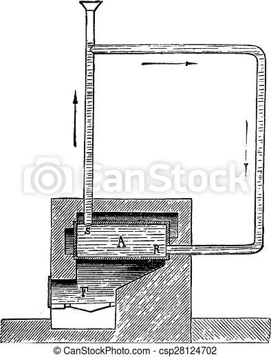 Principle of heating hot water, vintage engraving. - csp28124702