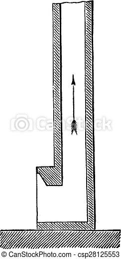 Principle of the draw, vintage engraving. - csp28125553
