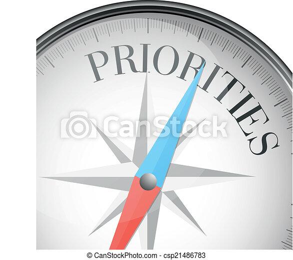 Compás prioridades - csp21486783