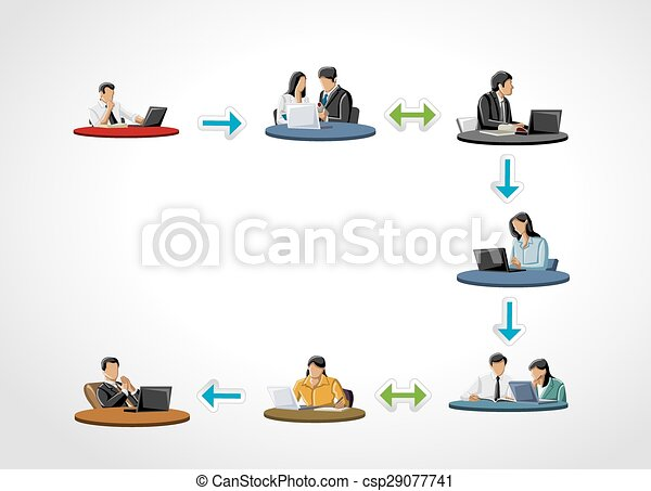 proces, arbejde, folk branche - csp29077741