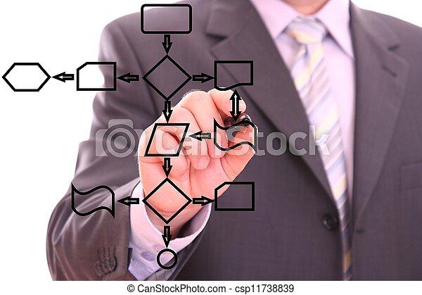 proces, diagram, rysunek, człowiek - csp11738839