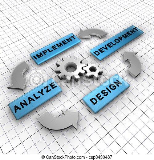 proces, organisatie diagram - csp3430487