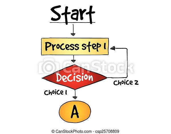 Decisión en proceso de flujo gráfico - csp25708809