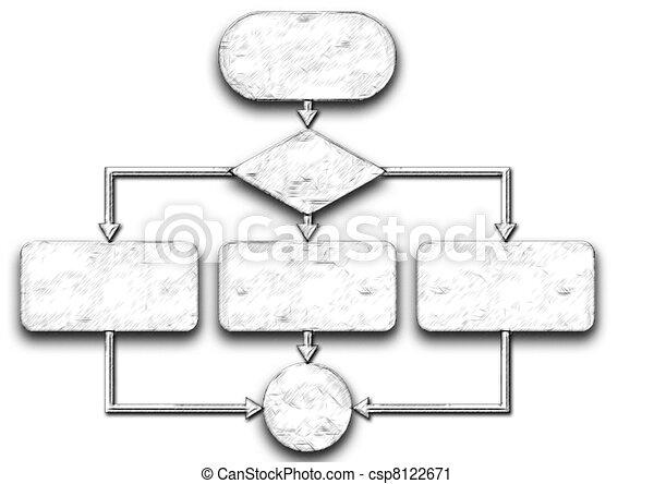 Proceso flujo programacin grfico diagrama flujo aislado proceso flujo programacin grfico csp8122671 ccuart Image collections