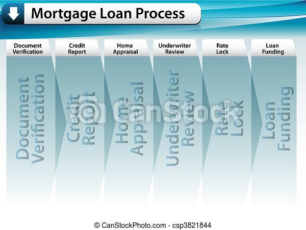 Proceso de hipotecas - csp3821844