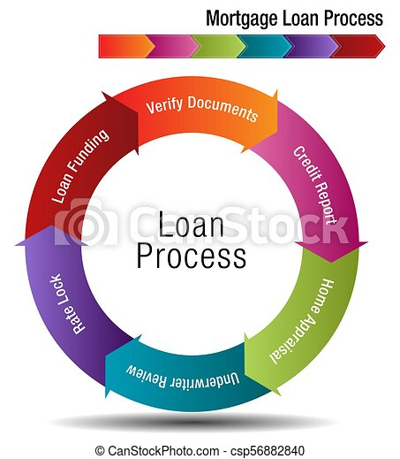 Proceso hipotecario - csp56882840
