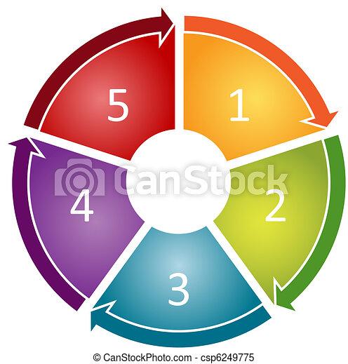 Process cycle business diagram - csp6249775