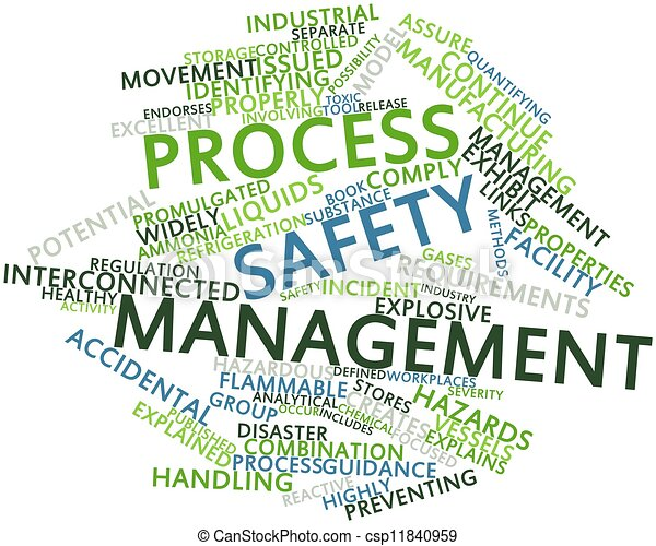 abstract word cloud for process safety management with pocket watch free clip art pocket watch clip art borders