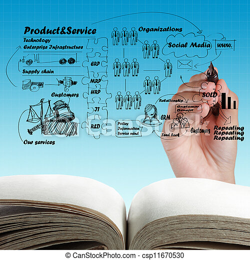processo, livro, abertos, negócio, em branco - csp11670530