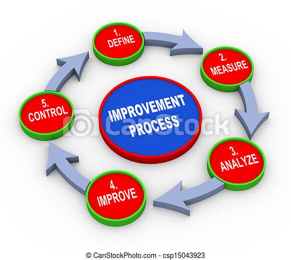 processus, 3d, organigramme, amélioration - csp15043923