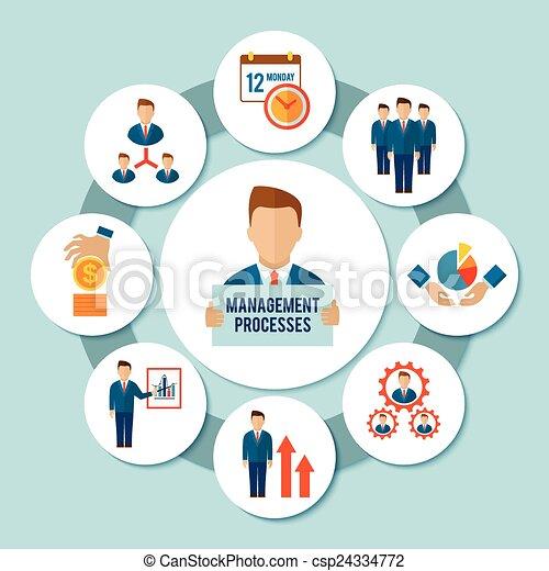 processus, gestion, concept - csp24334772